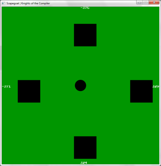 OPGO in action. Rectangles are walls, the circle is the player.